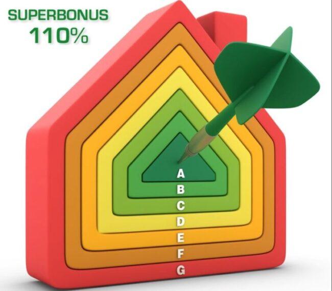 "25-09-2020 WEBINAR CONFAPI – ""SUPERBONUS 110%: I DETTAGLI DELL'ACCORDO CON BANCAINTESA"""